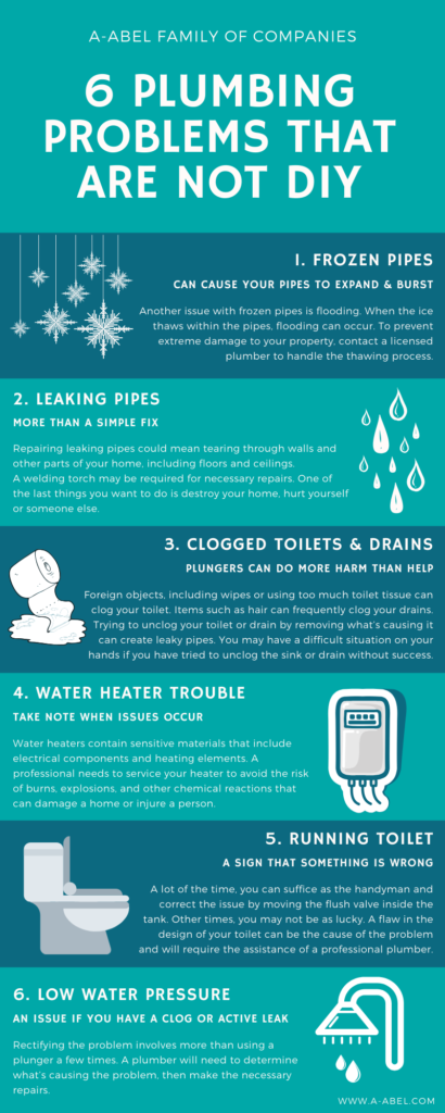 infographic showing home plumbing problems that are not DIY solutions including frozen pipes, leaking pipes, clogged toilets, clogged drains, water heater trouble, running toilet, and low water pressure