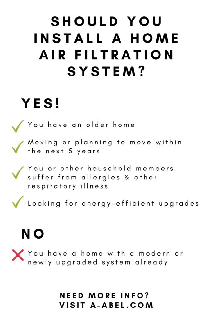 home air filtration questionnaire